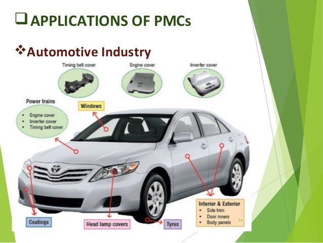 polymeric nanoparticles production applications and advantage