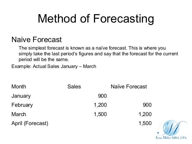 application of time series analysis in business forecasting